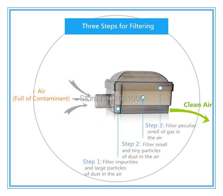 Image 3 - Filtro de entrada de aire médico Clase 3M para concentrador de  oxígeno generador de oxígeno filtro 99.999% bacterias en el airefilter  3mfilter air intakefilter air