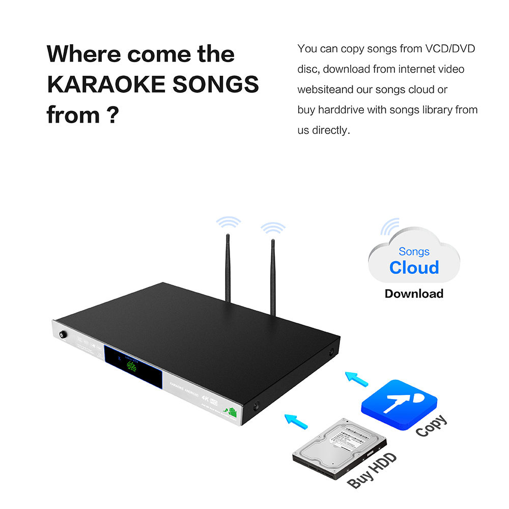 US $180 0 |8856(#1) Best Android Black Jukebox Home Karaoke Machine Hd  System With Songs Cloud,Support 3TB Up To 16TB HDD-in Karaoke Player from