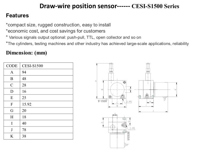 CESI-S1500