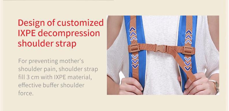 adjusting shoulder strap