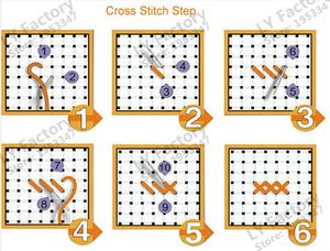 Image 5 - Needlework DIY DMC 14CT unprinted Cross stitch kits For Embroidery People Children Home Decoration Painter