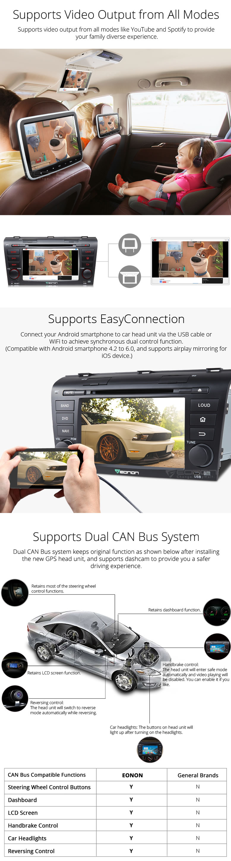 Perfect Eonon Android 6.0 2GB 8Core Octa Core Car DVD Player Stereo GPS Navigation Head Unit WIFI 3G USB for Mazda 3 2004-2009 2