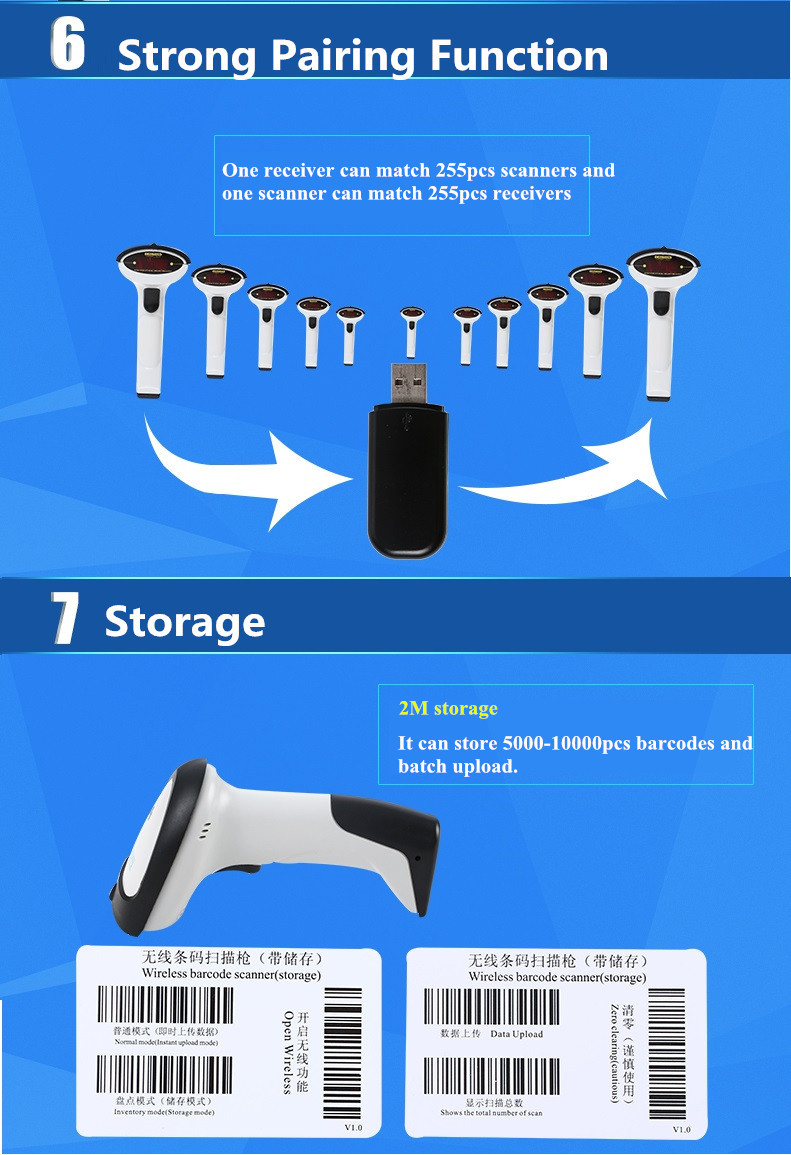 China scanner pen Suppliers
