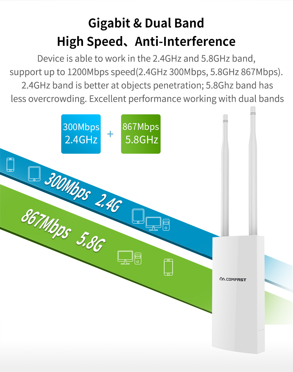 Image 5 - Comfast 1200Mbps CF EW72 Dual Band 5G High Power Outdoor AP Omnidirectional Coverage Access Point Wifi Base Station Antenna AP-in Wireless Routers from Computer & Office
