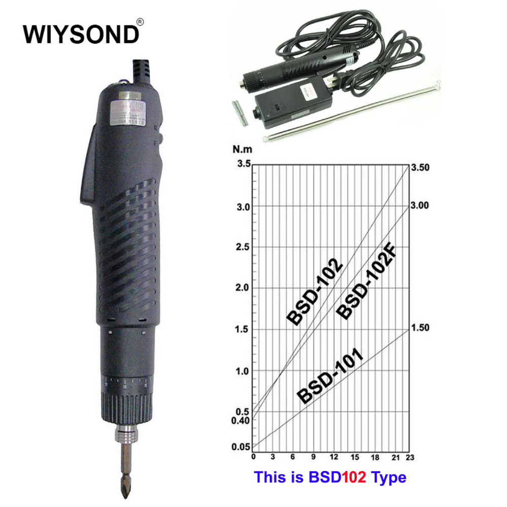цена на TL051 Ajustable 45V 35.7kgf.cm Tool Electrical electric screwdriver Torque Power Screwdriver Screw Driver Power Supply & 2 plug