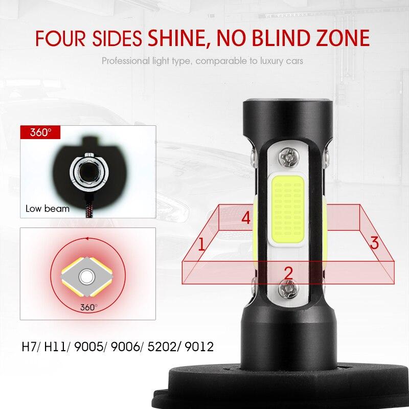 oslamp 4 sides luminous 100w 10000lm h4 h13 hi lo h7 h11 9005 9006oslamp 4 sides luminous 100w 10000lm h4 h13 hi lo h7 h11 9005 9006 car led headlight bulbs auto led headlamp light 12v 24v in car headlight bulbs(led) from