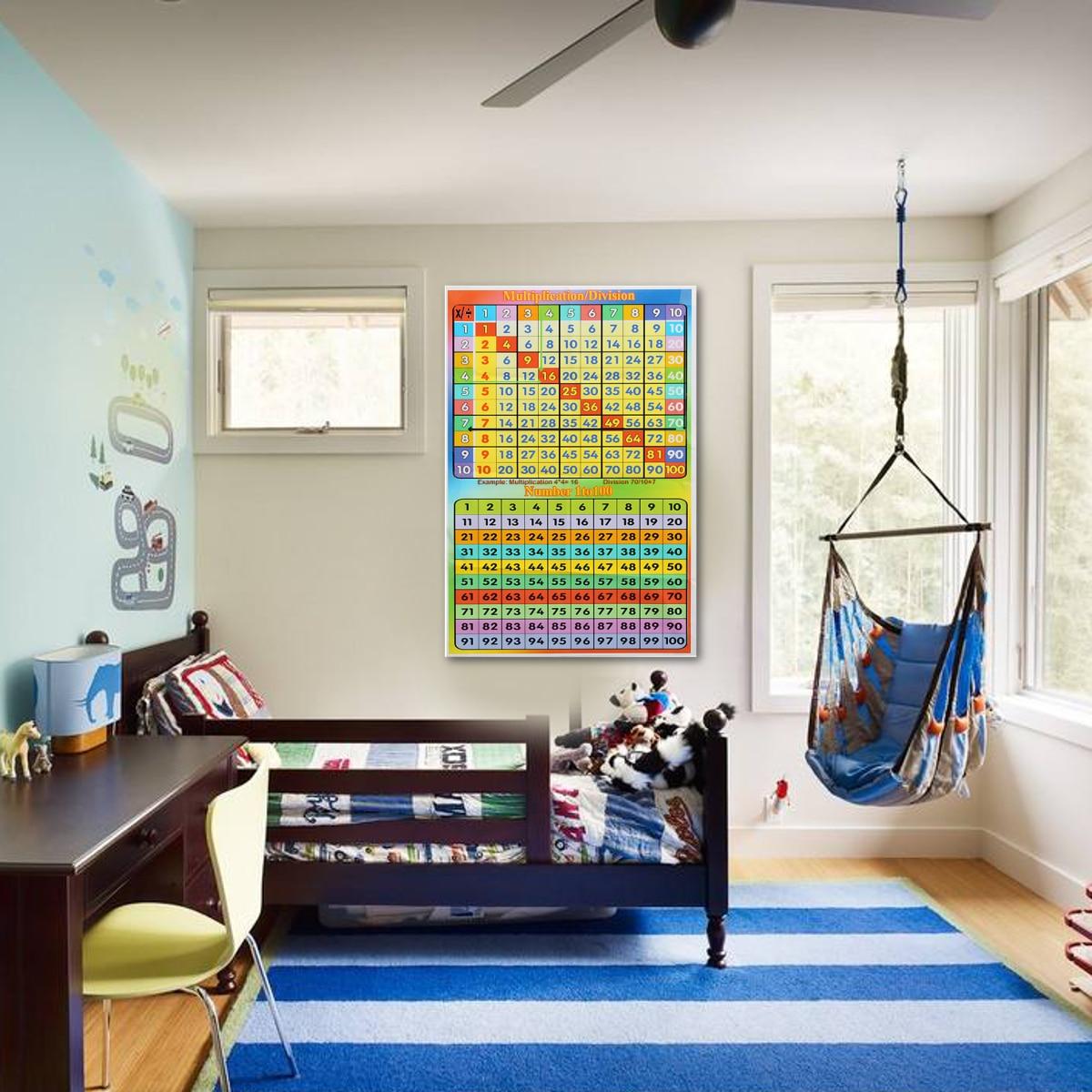 58x39.5cm 1-100 Number Educational Kids Poster Bedroom Livingroom Wall Hanging Multiplication / Division Alphabet Poster Decor