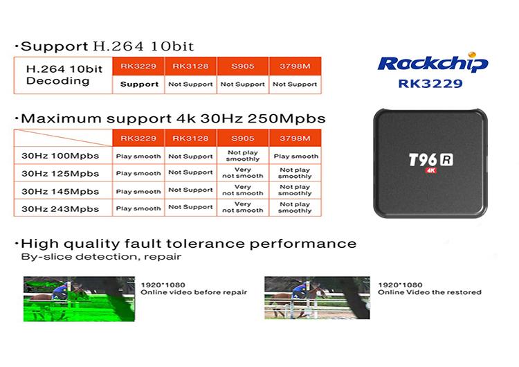 T96R-RK3229-7