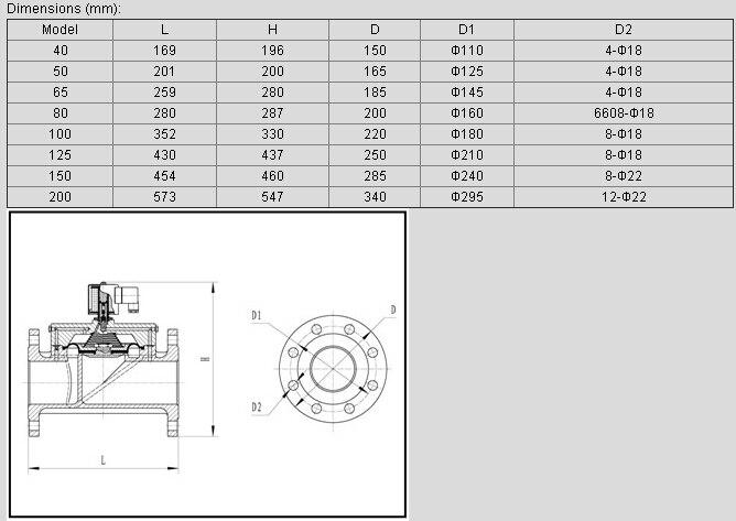 US $628 38 |Large caliber liquid solenoid valve AC220V c large pipe fluid  ast iron material, flange diameter DF 150F-in Valve from Home Improvement  on