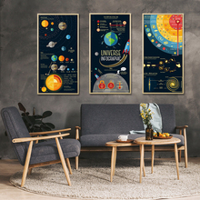Фотография Solar System Milky Way Canvas Painting Galaxy Space Stars Pictures for Living Room Poster Print Universe Science Wall Picture