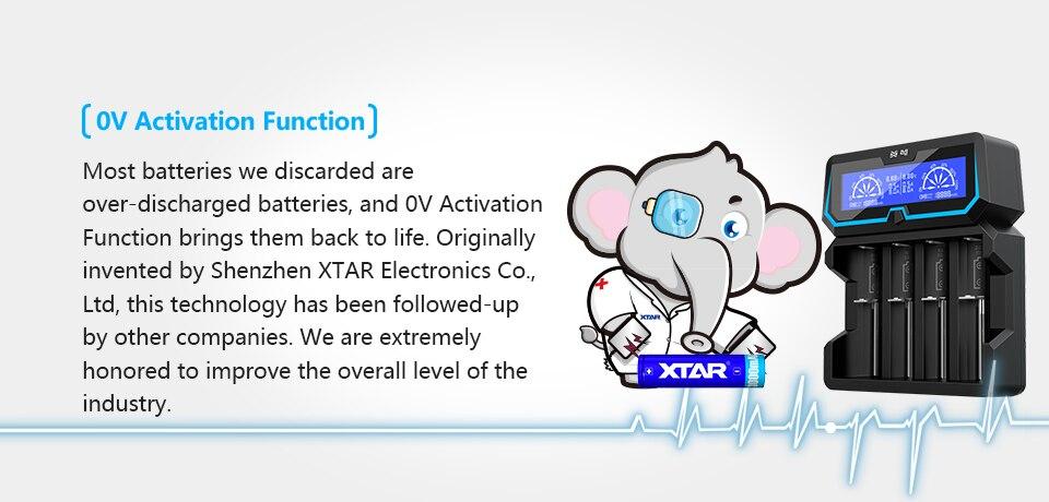 NOVA XTAR X4 Fast-carregamento LCD Aplicar para