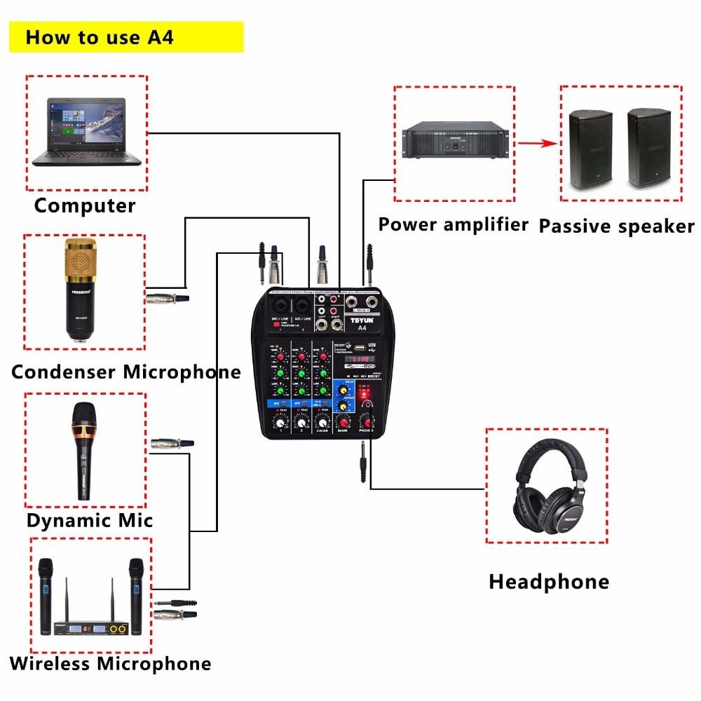 Mélangeur Audio multifonction A4 avec enregistrement Bluetooth entrée 4 canaux micro ligne Insert stéréo USB lecture carte son - 6