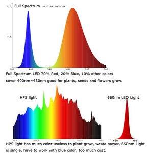 Image 3 - 100 個の led 3 ワット bridgelux 400nm 840nm フルスペクトルは光 Led チップ 45mil で 700mA 植物ライトブロードスペクトラム 20 ミリメートル/16 ミリメートル PCB