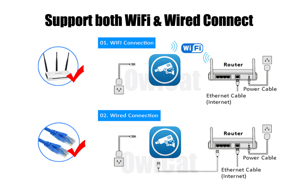 wifi & wired connection