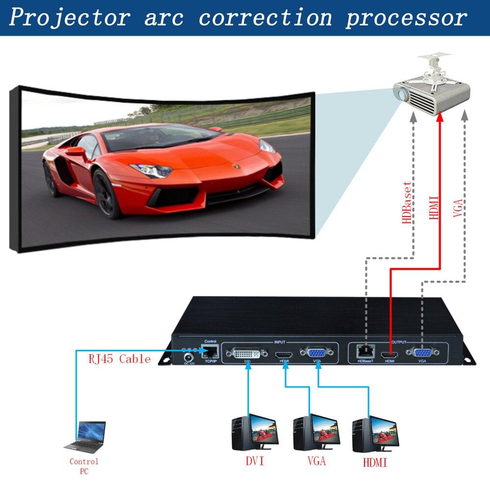 Processeur de correction d'arc du projecteur, projecteur en écran de Projection sans distorsion