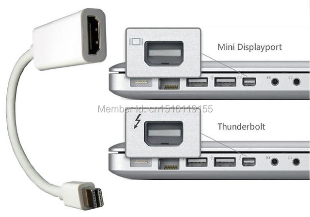 Factory outlet thunderbolt mini displayport dp to hdmi - Is the thunderbolt port a mini displayport ...