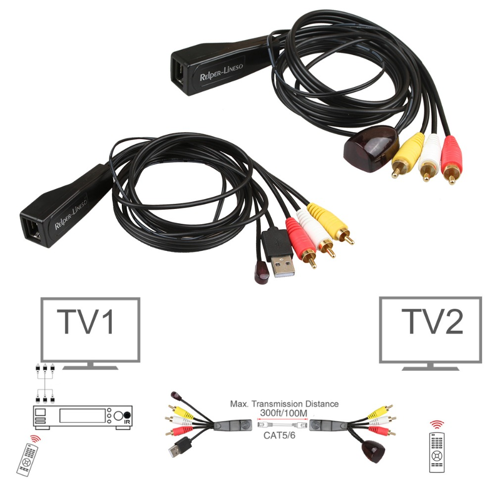 Relper-Lineso TV 3 RCA A/V And USB IR Remote Control Extender Kit Over CAT5/6 for Controlling DVD/Set-Top Box from Another Room a cat a hat and a piece of string