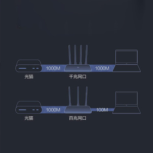 Image 5 - Xiaomi mi roteador 4a, versão gigabit 2.4ghz 5ghz wifi 1167mbps wifi repetidor 128mb ddr3 ganho alto extensor de rede 4 antenas