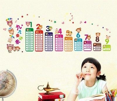 Детские размеры Ростомер рост ребенка измерения высота линейка настенная бумага Милая мультяшная Наклейка на стену - Цвет: E