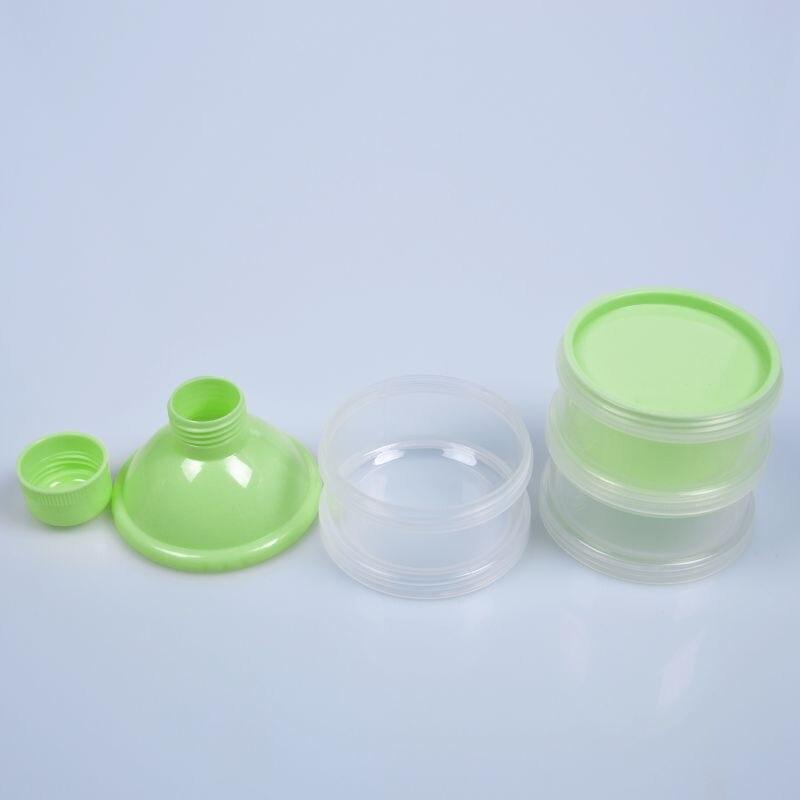 Baby Food Storage Box Tragbare Kleinigkeiten Box Milch Pulver Organizer Container Empfangen Box Geschenk Fall 3 Farbe Mutter & Kinder