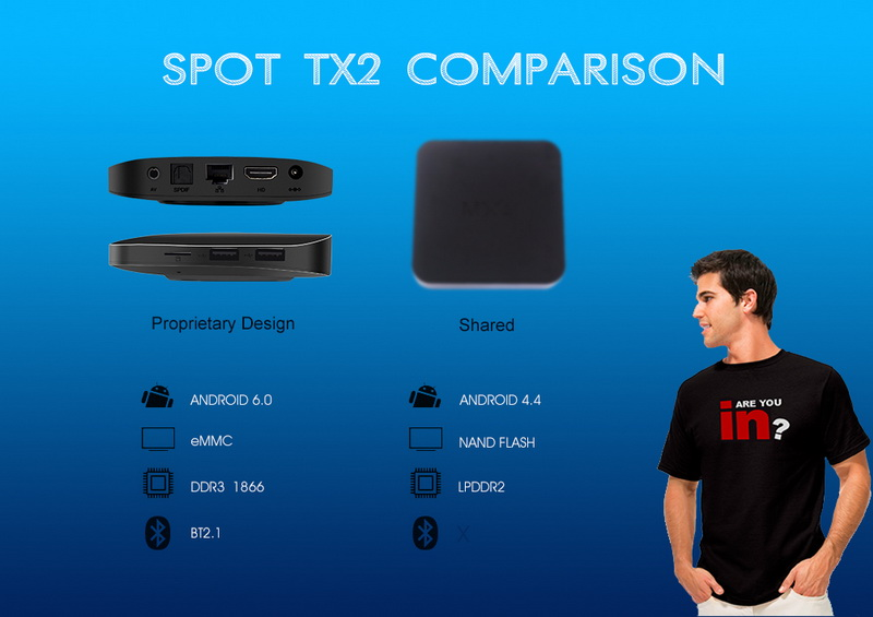 mi สมาร์ททีวีกล่อง Core 4K 2
