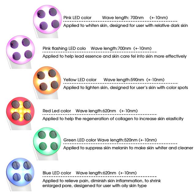 Solid White Design Photon Facial Massager
