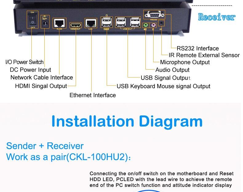 HTB1ZWFvPFXXXXa2XpXXq6xXFXXXE wiring diagram for ckl kvm switch wiring wiring diagram schematic  at fashall.co