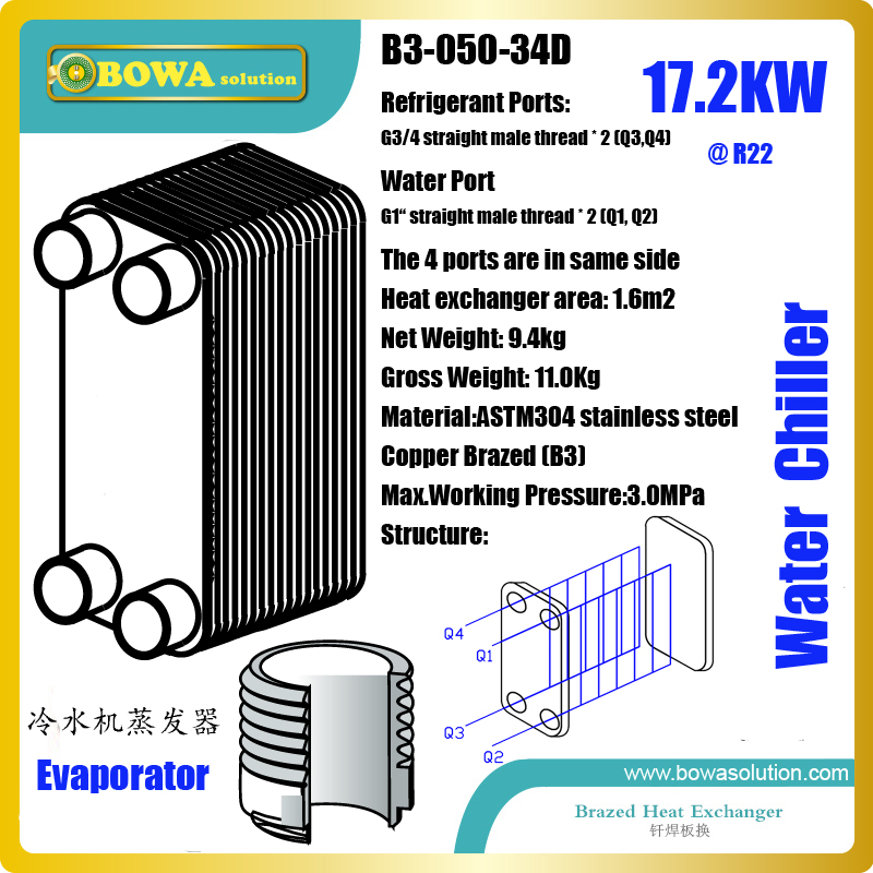 17KW evaporator of water chiller, PHE is the ideal choice for water/air source heat pump and numerous other applications b3 50 34 brazed plate heat exchanger 4 5mpa is for r410a water air source heat pump and numerous other applications
