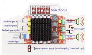 Image 2 - TDA7498ハイパワーデジタルアンプボード2*100ワットの車のアンプdc 12v 24用スピーカー