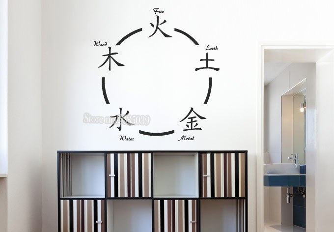 Chinese Five Elements Wall Stikcer Chineses Character Decal Art Vinyl Living Room Bedroom Home Decor Modern New Design LA371 ...