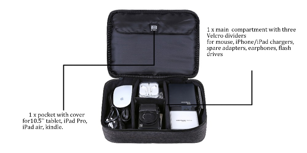 Travel BAGSMART Wire Portable 4