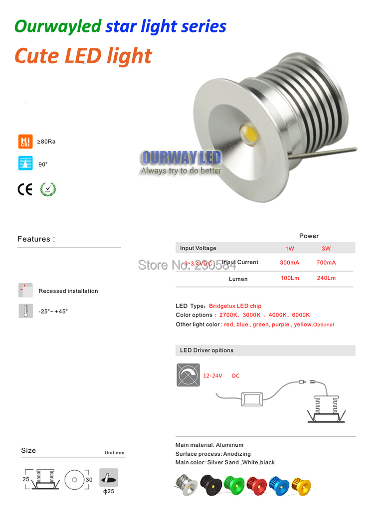 Old Fashioned Led Downlight Wiring Composition - Wiring Schematics ...