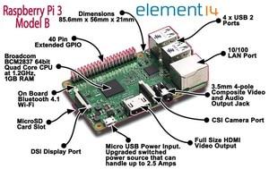 Image 4 - Raspberry Pi 3 Model B Board + 3.5 TFT Raspberry Pi3 LCD Touch Screen Display + Acrylic Case + Heat sinks For Raspbery Pi 3 Kit