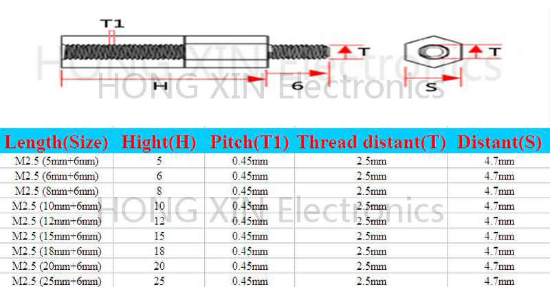 M2.5 * 5/6/8/10/12/15/18/20/25 + 6 1 pz Nero nylon Standoff Spacer Standard M2.5 Plastica Maschio-Femmina 5-25mm parti Kit di Riparazione
