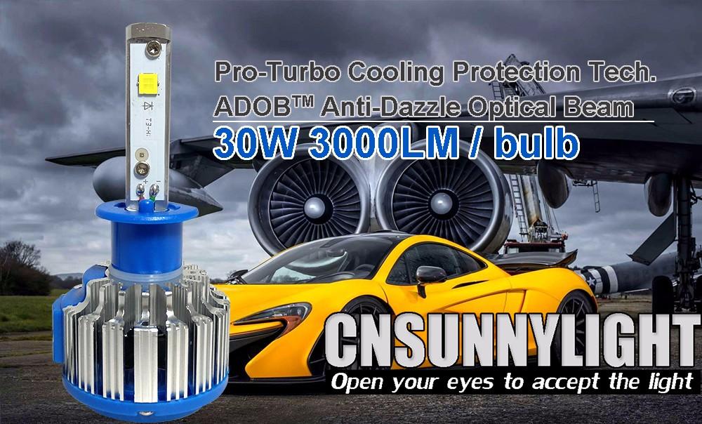 60W H1 Led CREE 6000LM Car Headlight Conversion Kit Driving Lamp Bulb Car External Lights H1 Fog Head Light Carro Levou Farol (9)