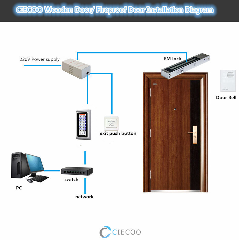 RFID/ EM Card Reader IP68 Waterproof metal standalone Door Lock access control system with eletric lock power supply exit button metal case 100% waterproof ip68 rfid standalone door access control keypad proximity card reader can put inside water
