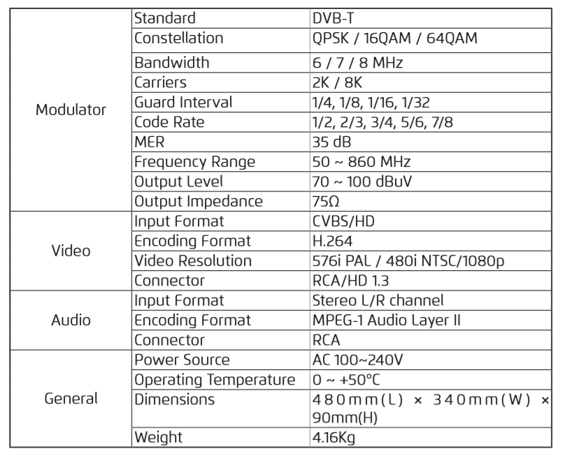 WS-8902U-parameter