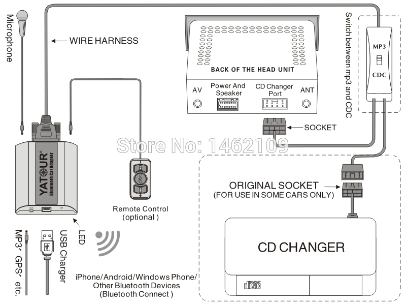 Yatour Bluetooth Car Adapter Digital Music CD Changer Switch Connector For Opel Antara Astra H Astra cd30 wiring diagram basic electrical wiring diagrams \u2022 45 63 74 91 blaupunkt cd30 mp3 wiring diagram at cos-gaming.co