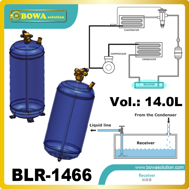14L vertical liquid refrigerant receivers tank with 3/4 connection are installed in 2 stage refrigeration units 2 9l liquid efrigerant receiver tank with rotalock valve are installed in monoblock refrigeration units
