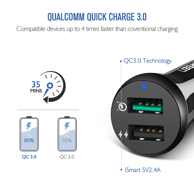 Ugreen Car USB Charger Quick Charge 3.0 Mobile Phone Charger Dual USB Fast QC 3.0 Car Charger for Samsung Xiaomi Tablet Charger