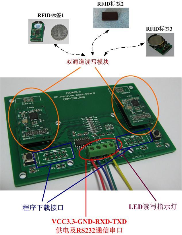 NRF24LE1 2.4G dual channel active RFID read / write / RFID development kit super value recommendation!
