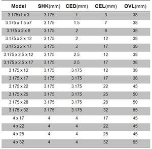 Image 4 - 10 adet 3.175mm 4mm Iki Flüt Düz freze uçları ahşap CNC Düz Gravür Kesiciler Karbür Frezeler Kesme freze araçları