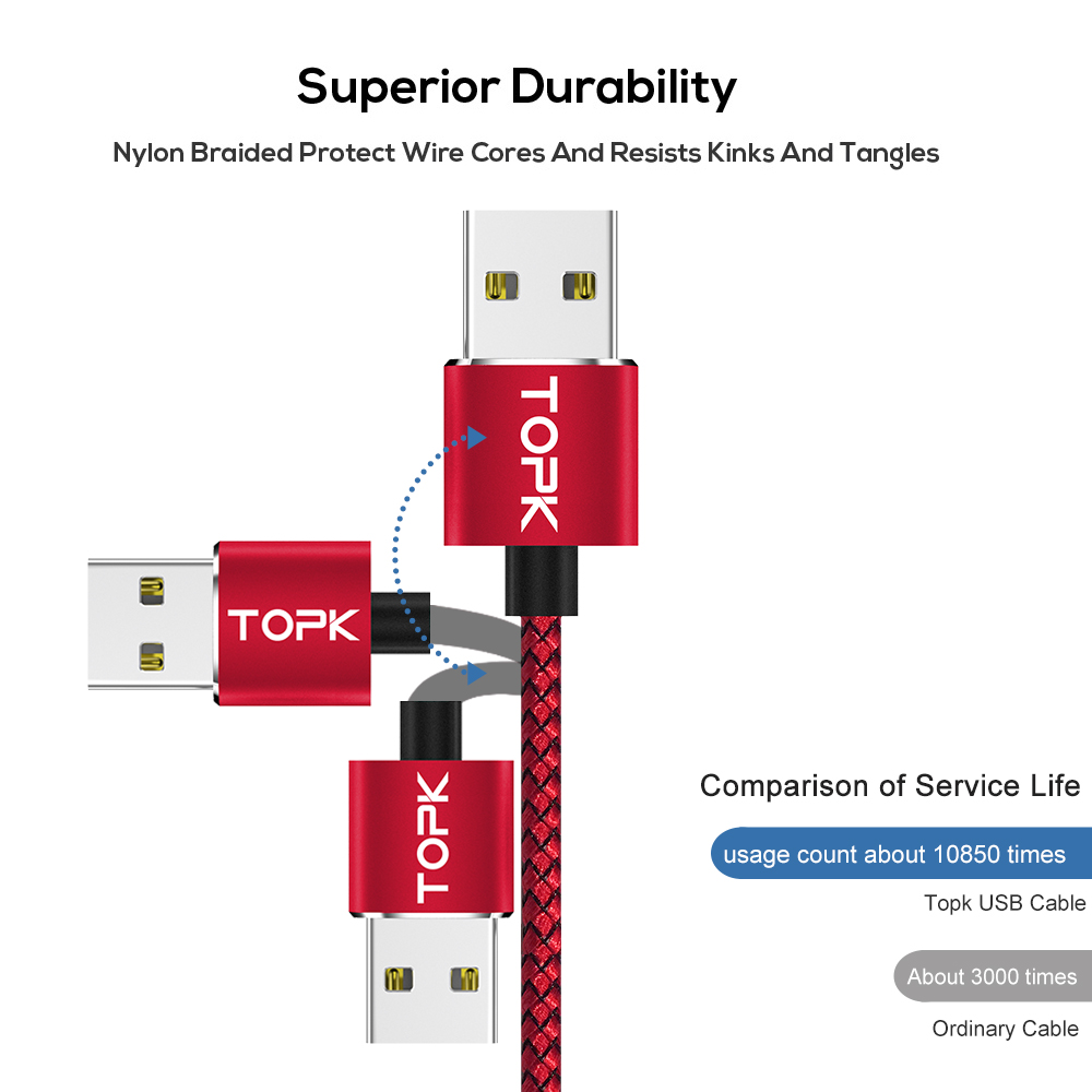 TOPK RLine1 LED Indicator Magnetic Charging Cable Upgraded Nylon Braided Magnet Micro USB Cable for Samsung S7 Xiaomi Redmi 4X in Mobile Phone Cables from Cellphones Telecommunications