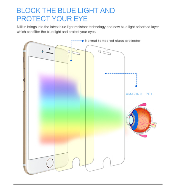NILLKIN Удивительный PE + Blue Light Resistant Anti-scratch Screen Protector For iphone 6/6 plus