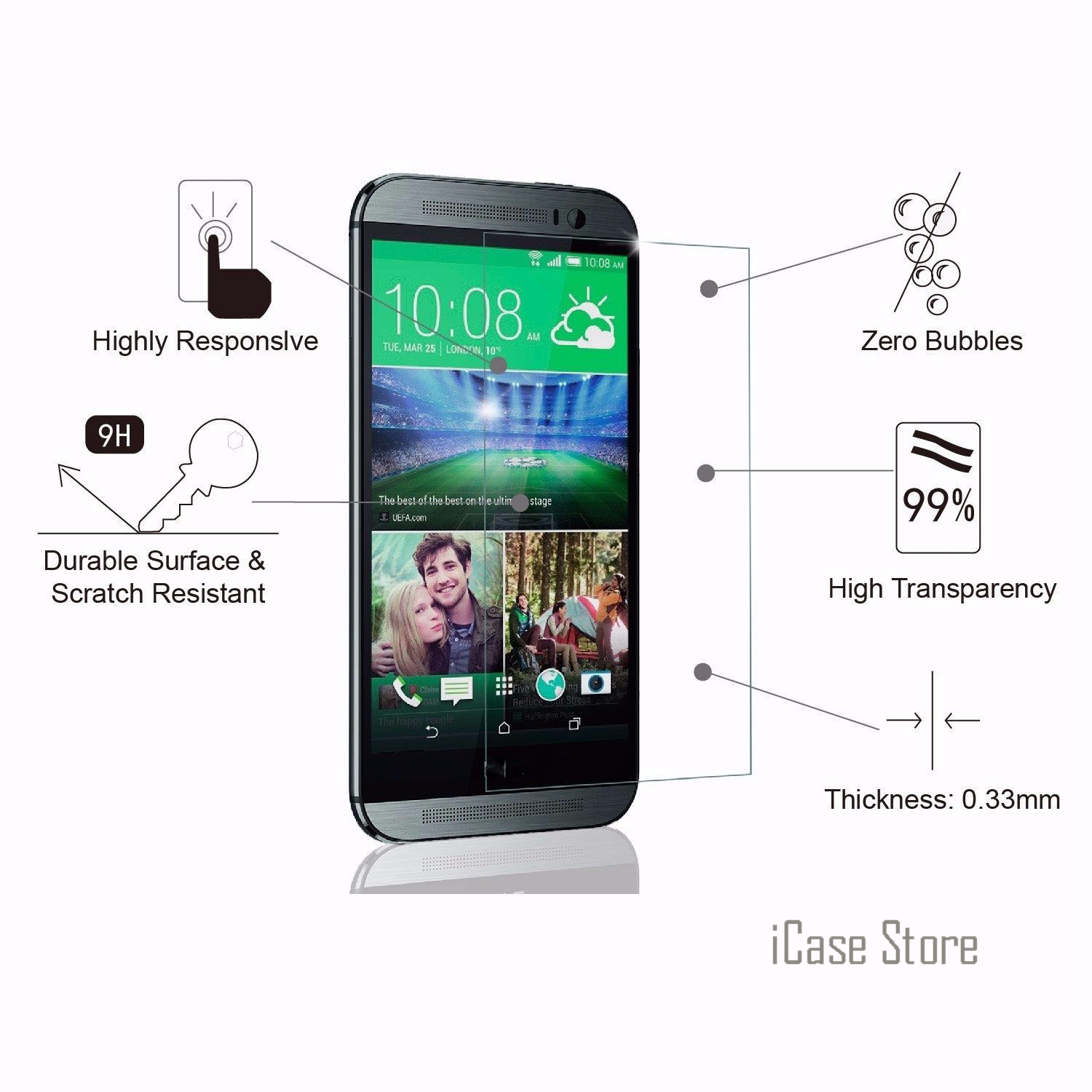 9H Water-Proof Tempered Glass For HTC Desire 510 526 820 One Mini M4 601E M7 M8 M9 A9 320 628 530 630 Screen Protector Film Case