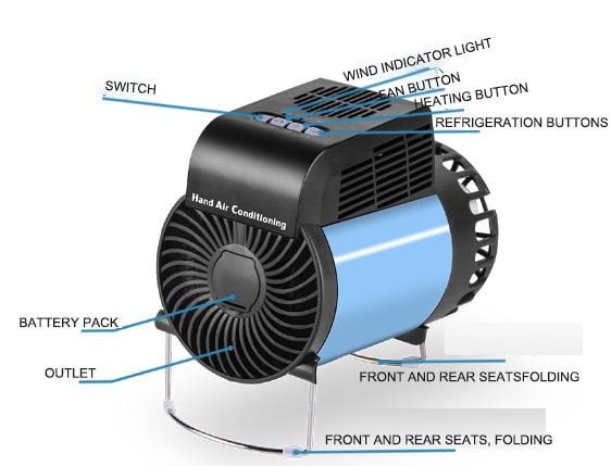 Mini ventilateur de climatisation portatif extérieur double ventilateur de climatisation chaud froid, intérieur et extérieur