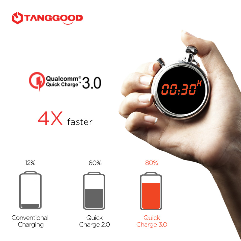 TANGGOOD USB Phone Charger 18W Quick Charge 3.0 QC 2.0 EU Fast for Samsung Galaxy S7 Edge Xiaomi Mi5 2.4A Charger for iPhone
