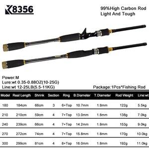 Image 2 - K8356 99% カーボンルアーロッド4セクション鋳造/スピニング釣竿1.8 2.1 2.4 2.7 3.0パワーm旅行ステッチ海水ポール