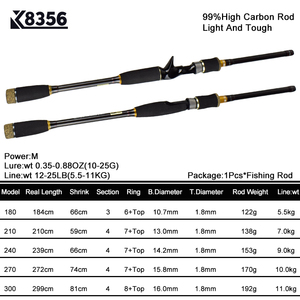 Image 2 - K8356 99%Carbon Lure Rod 4 Section Casting/Spinning Fishing Rod 1.8 2.1 2.4 2.7 3.0m Power M Travel Stitching Saltwater Pole