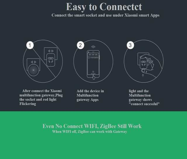US $22 4 |Original Xiaomi Smart Socket Mi Zigbee WiFi APP Wireless Control  Switches EU US AU Timer Plug Power Charger for Android IOS-in Smart Power